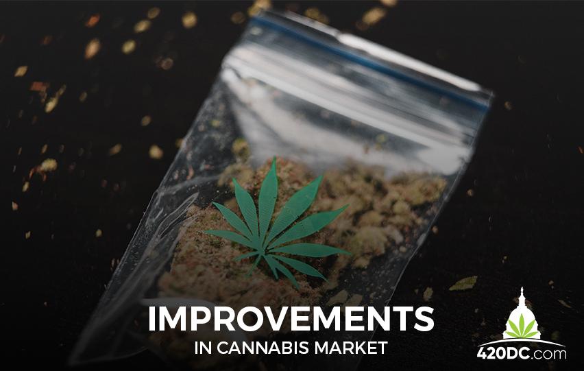 Pennsylvania Cannabis Market